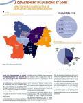 Enquête ''besoins en main d'oeuvre 2017''en Bourgogne-Franche-Comté