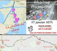 Chaîne humaine traversant la France dont la Saône-et-Loire (Social)