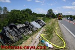 Réactualisé à 05 h 38 : Faits divers - Camion au fossé sur la  RCEA à Blanzy...
