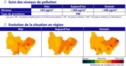 Episode de pollution de l'air (Saône-et-Loire)