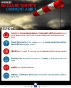Alerte météo de vigilance orange pour vent violentsur le département de la Saône-et-Loire
